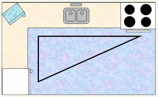 L shaped kitchen layout cr resized 600