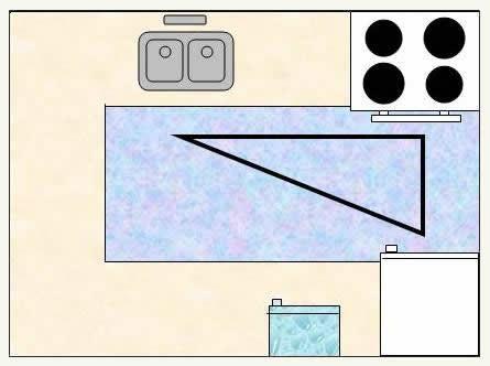 U shaped kitchen layout cr resized 600